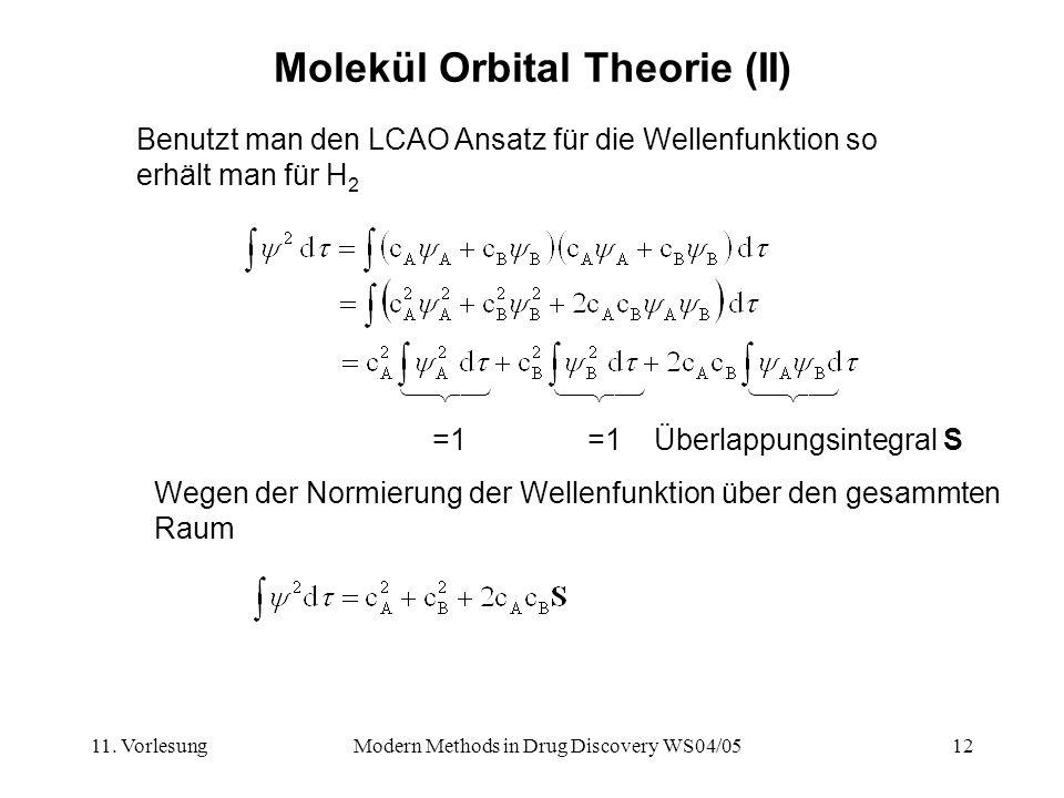 11. VorlesungModern Methods in Drug Discovery WS04/0512 Molekül Orbital Theorie (II) Benutzt man den LCAO Ansatz für die Wellenfunktion so erhält man