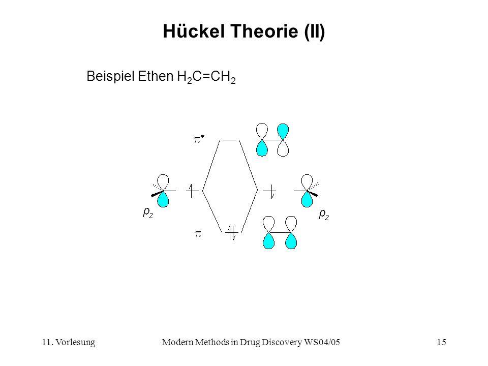 11. VorlesungModern Methods in Drug Discovery WS04/0515 Hückel Theorie (II) Beispiel Ethen H 2 C=CH 2