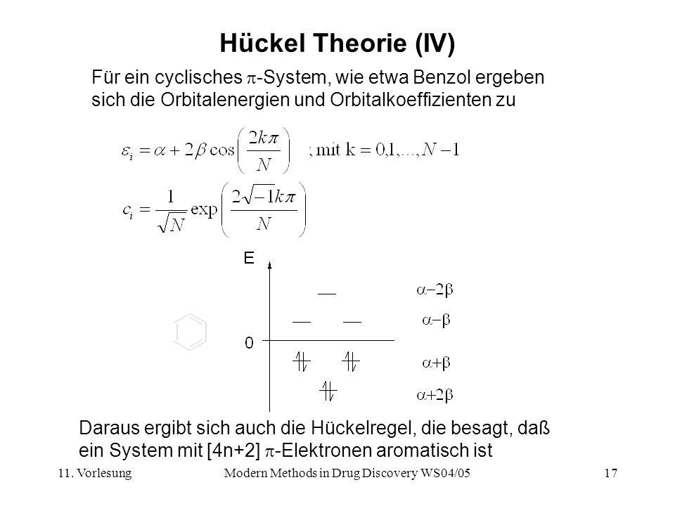 11. VorlesungModern Methods in Drug Discovery WS04/0517 Hückel Theorie (IV) Für ein cyclisches -System, wie etwa Benzol ergeben sich die Orbitalenergi