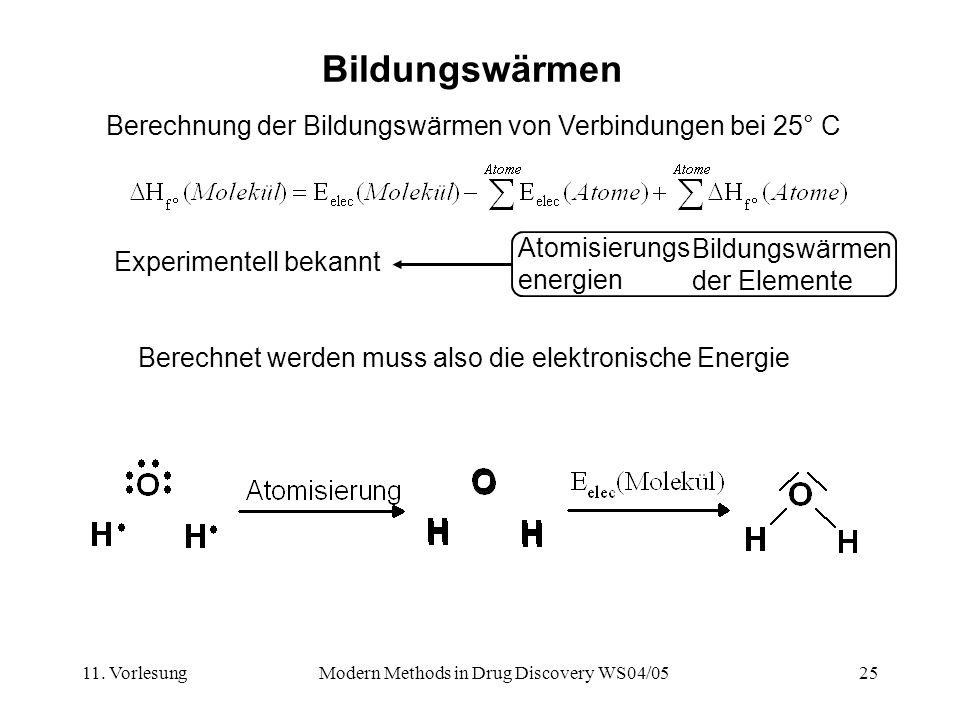 11. VorlesungModern Methods in Drug Discovery WS04/0525 Bildungswärmen Berechnung der Bildungswärmen von Verbindungen bei 25° C Atomisierungs energien