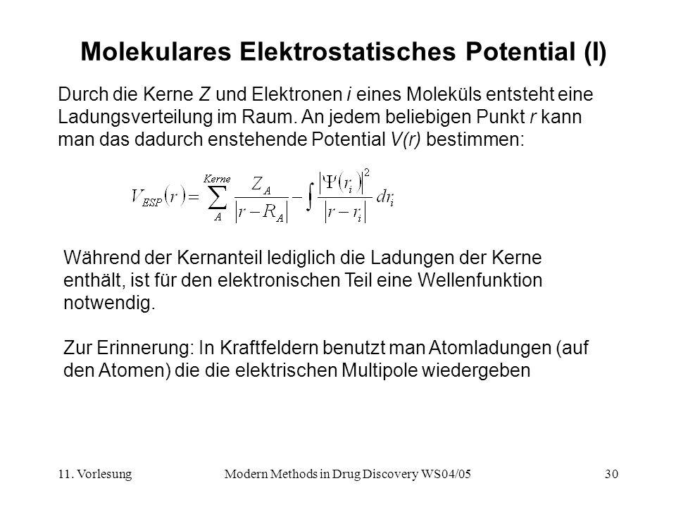 11. VorlesungModern Methods in Drug Discovery WS04/0530 Molekulares Elektrostatisches Potential (I) Durch die Kerne Z und Elektronen i eines Moleküls