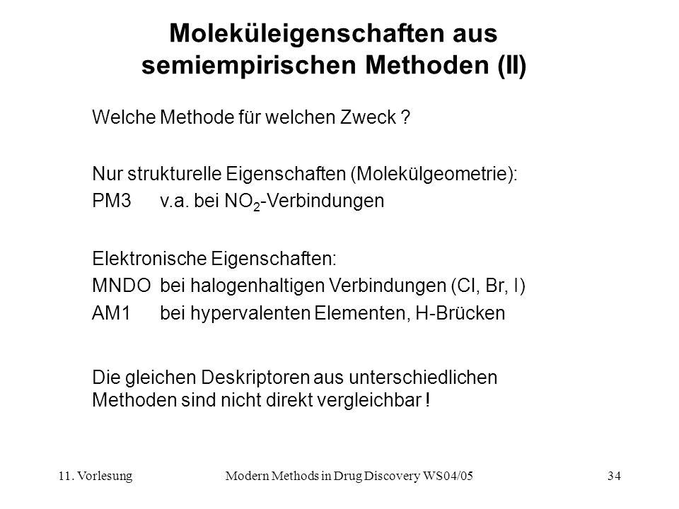 11. VorlesungModern Methods in Drug Discovery WS04/0534 Moleküleigenschaften aus semiempirischen Methoden (II) Welche Methode für welchen Zweck ? Nur