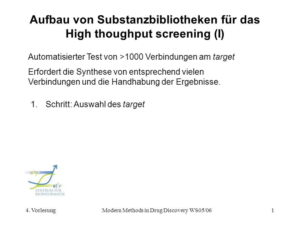 4. VorlesungModern Methods in Drug Discovery WS05/061 Aufbau von Substanzbibliotheken für das High thoughput screening (I) Automatisierter Test von >1