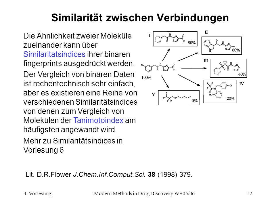 4. VorlesungModern Methods in Drug Discovery WS05/0612 Similarität zwischen Verbindungen Die Ähnlichkeit zweier Moleküle zueinander kann über Similari