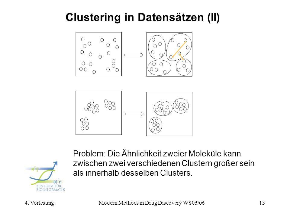 4. VorlesungModern Methods in Drug Discovery WS05/0613 Clustering in Datensätzen (II) Problem: Die Ähnlichkeit zweier Moleküle kann zwischen zwei vers