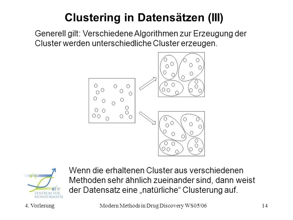 4. VorlesungModern Methods in Drug Discovery WS05/0614 Clustering in Datensätzen (III) Generell gilt: Verschiedene Algorithmen zur Erzeugung der Clust