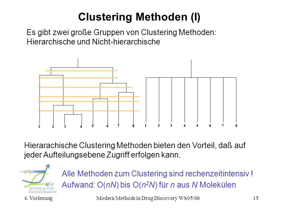4. VorlesungModern Methods in Drug Discovery WS05/0615 Clustering Methoden (I) Es gibt zwei große Gruppen von Clustering Methoden: Hierarchische und N