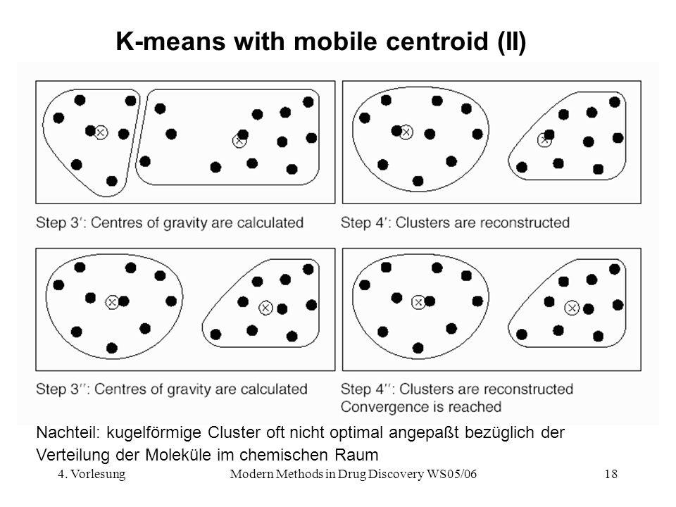 4. VorlesungModern Methods in Drug Discovery WS05/0618 K-means with mobile centroid (II) Nachteil: kugelförmige Cluster oft nicht optimal angepaßt bez