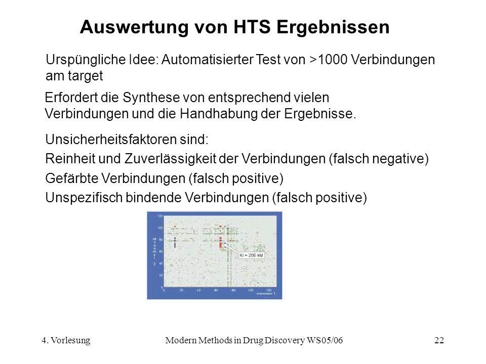 4. VorlesungModern Methods in Drug Discovery WS05/0622 Auswertung von HTS Ergebnissen Unsicherheitsfaktoren sind: Reinheit und Zuverlässigkeit der Ver
