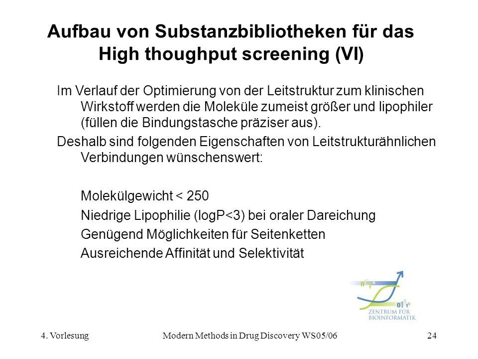 4. VorlesungModern Methods in Drug Discovery WS05/0624 Aufbau von Substanzbibliotheken für das High thoughput screening (VI) Im Verlauf der Optimierun