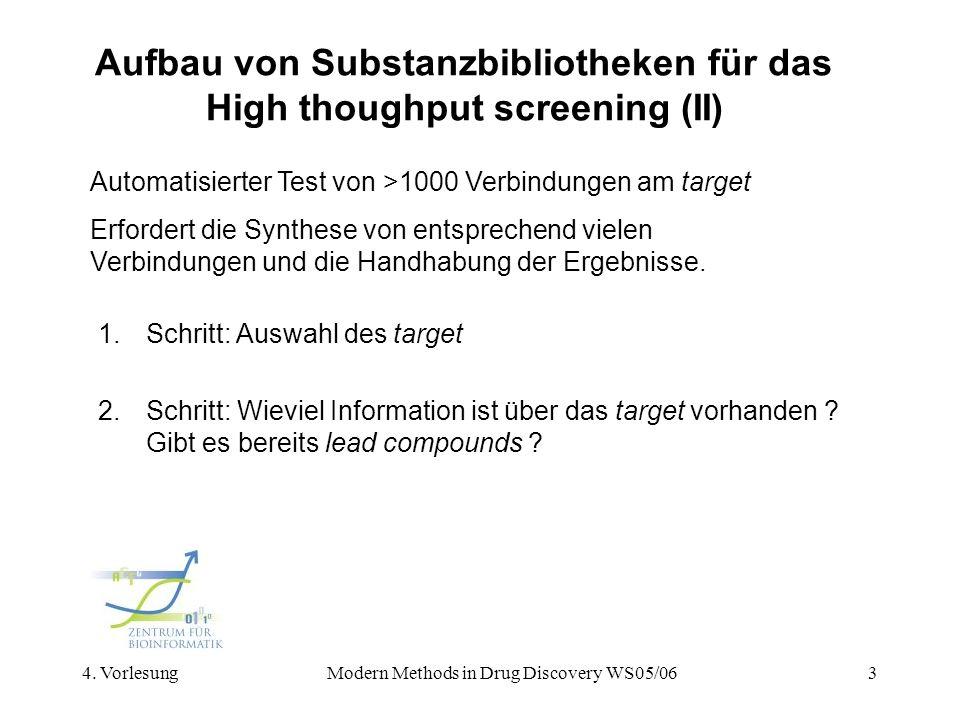 4. VorlesungModern Methods in Drug Discovery WS05/063 Aufbau von Substanzbibliotheken für das High thoughput screening (II) Automatisierter Test von >