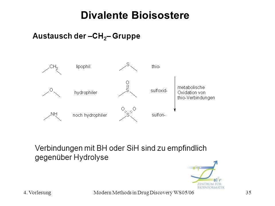 4. VorlesungModern Methods in Drug Discovery WS05/0635 Divalente Bioisostere Austausch der –CH 2 – Gruppe Verbindungen mit BH oder SiH sind zu empfind