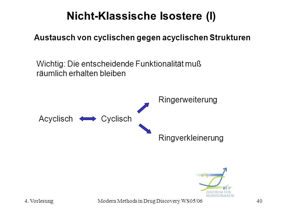 4. VorlesungModern Methods in Drug Discovery WS05/0640 Nicht-Klassische Isostere (I) Austausch von cyclischen gegen acyclischen Strukturen Wichtig: Di