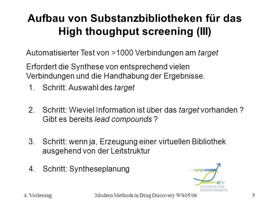 4. VorlesungModern Methods in Drug Discovery WS05/065 Aufbau von Substanzbibliotheken für das High thoughput screening (III) Automatisierter Test von