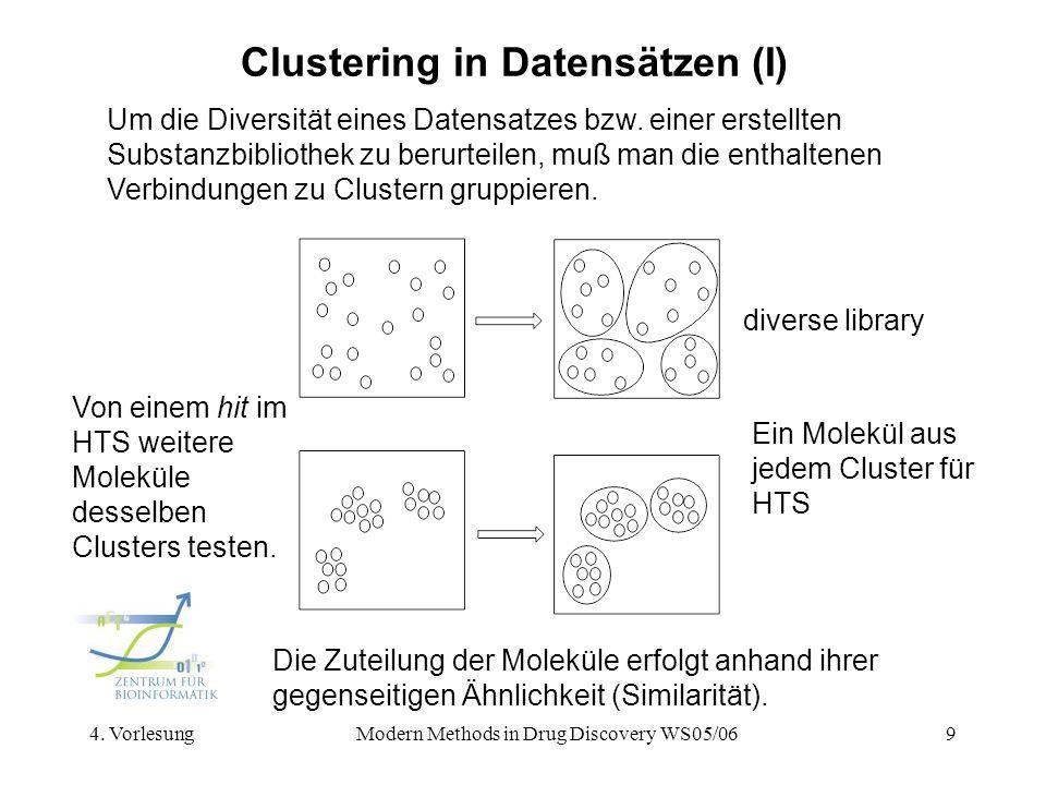 4. VorlesungModern Methods in Drug Discovery WS05/069 Clustering in Datensätzen (I) Um die Diversität eines Datensatzes bzw. einer erstellten Substanz