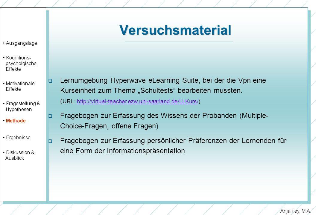 Anja Fey, M.A. Versuchsmaterial Ausgangslage Kognitions- psycholgische Effekte Motivationale Effekte Fragestellung & Hypothesen Methode Ergebnisse Dis