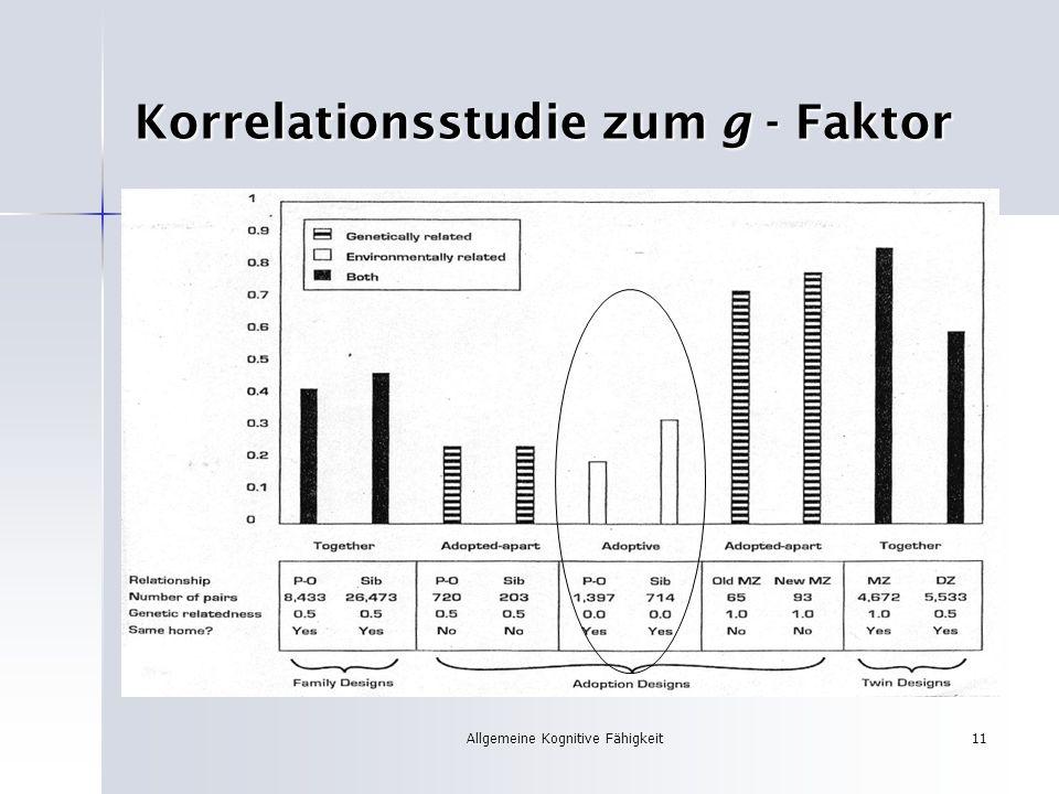 Allgemeine Kognitive Fähigkeit11 Korrelationsstudie zum g - Faktor
