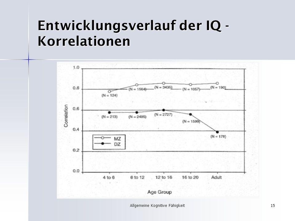 Allgemeine Kognitive Fähigkeit15 Entwicklungsverlauf der IQ - Korrelationen