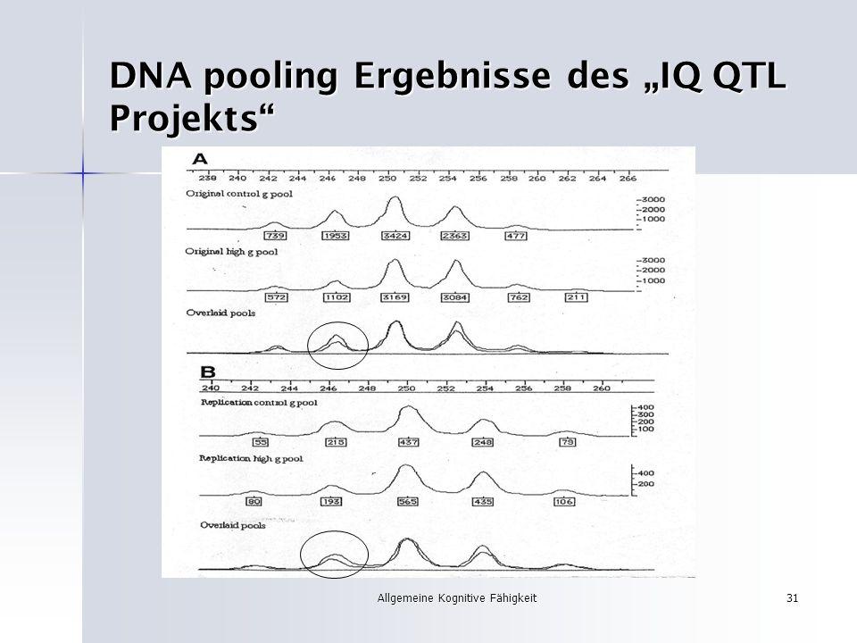 Allgemeine Kognitive Fähigkeit31 DNA pooling Ergebnisse des IQ QTL Projekts