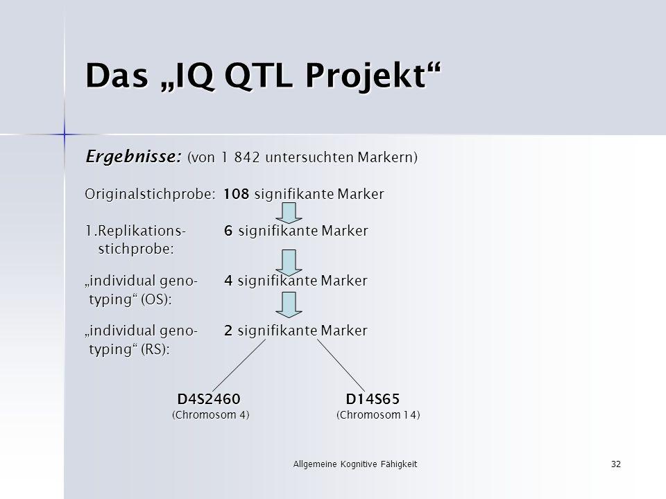 Allgemeine Kognitive Fähigkeit32 Das IQ QTL Projekt Ergebnisse: (von 1 842 untersuchten Markern) Originalstichprobe: 108 signifikante Marker 1.Replika