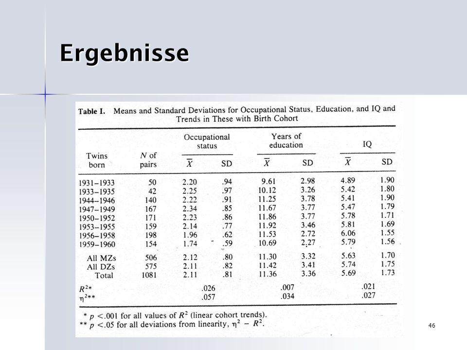 Allgemeine Kognitive Fähigkeit46 Ergebnisse