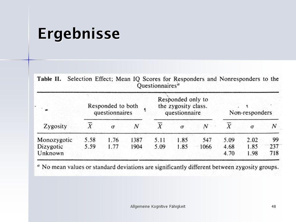 Allgemeine Kognitive Fähigkeit48 Ergebnisse