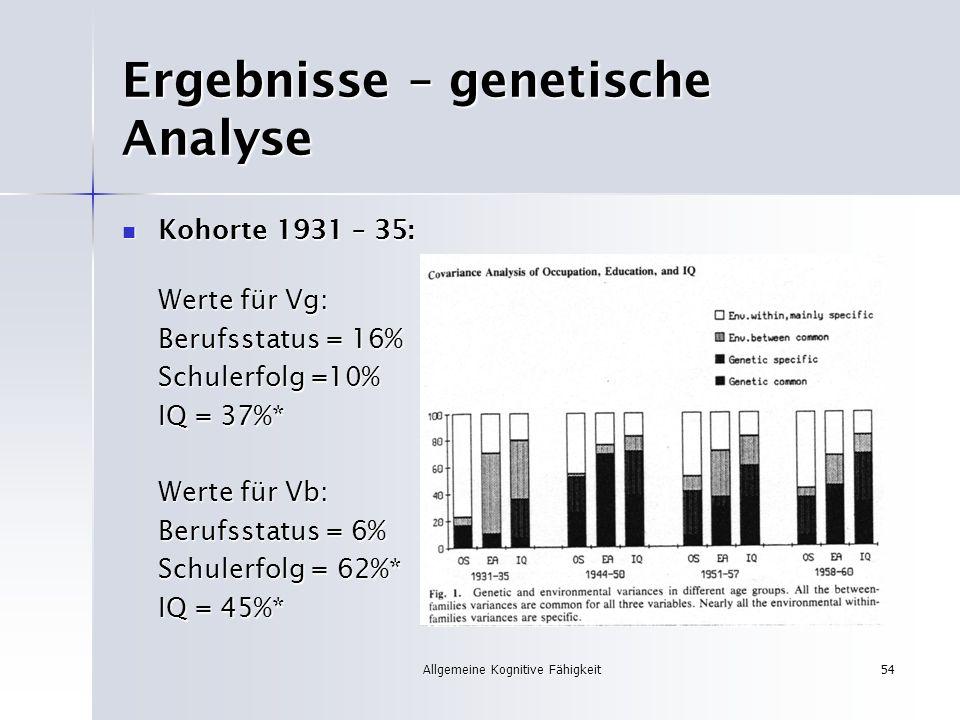 Allgemeine Kognitive Fähigkeit54 Ergebnisse – genetische Analyse Kohorte 1931 – 35: Kohorte 1931 – 35: Werte für Vg: Berufsstatus = 16% Schulerfolg =1