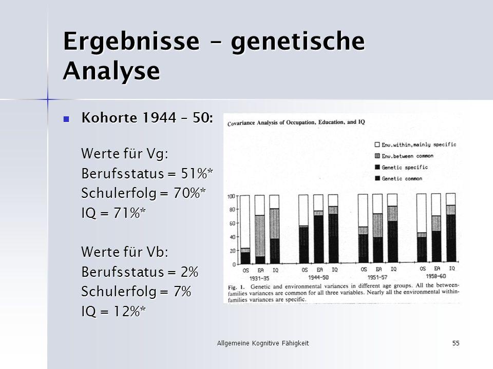 Allgemeine Kognitive Fähigkeit55 Ergebnisse – genetische Analyse Kohorte 1944 – 50: Kohorte 1944 – 50: Werte für Vg: Berufsstatus = 51%* Schulerfolg =