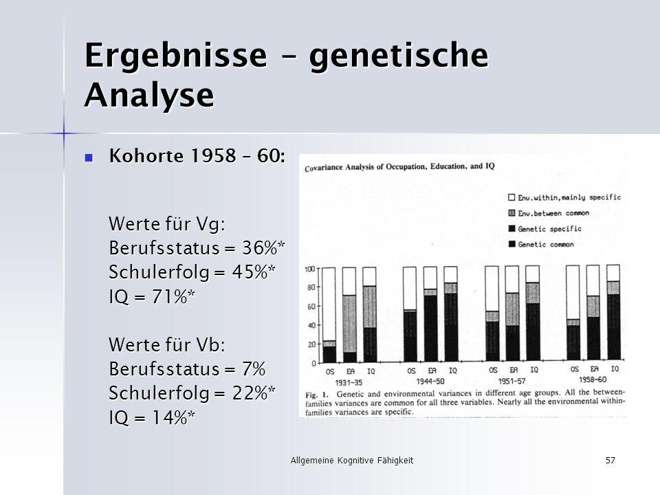 Allgemeine Kognitive Fähigkeit57 Ergebnisse – genetische Analyse Kohorte 1958 – 60: Kohorte 1958 – 60: Werte für Vg: Berufsstatus = 36%* Schulerfolg =