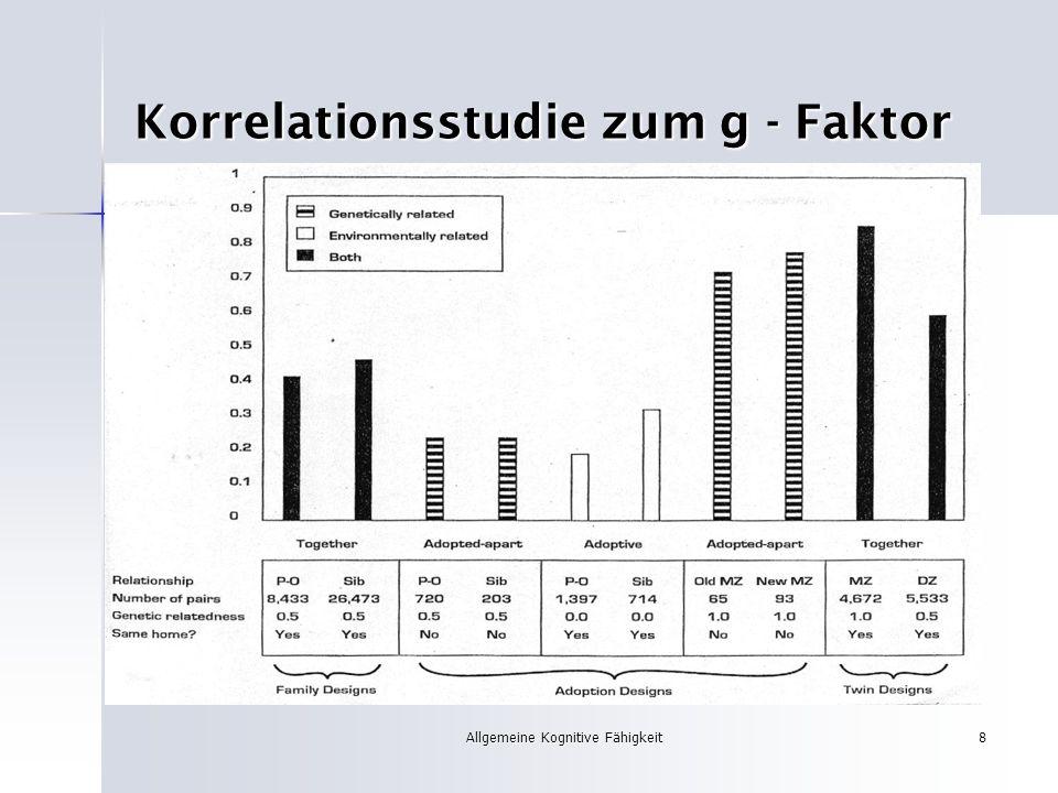 Allgemeine Kognitive Fähigkeit8 Korrelationsstudie zum g - Faktor