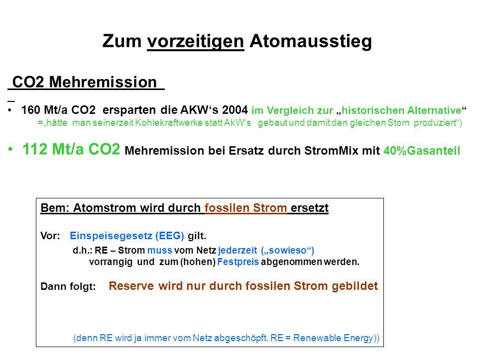 Zum vorzeitigen Atomausstieg CO2 Mehremission 160 Mt/a CO2 ersparten die AKWs 2004 im Vergleich zur historischen Alternative =hätte man seinerzeit Koh