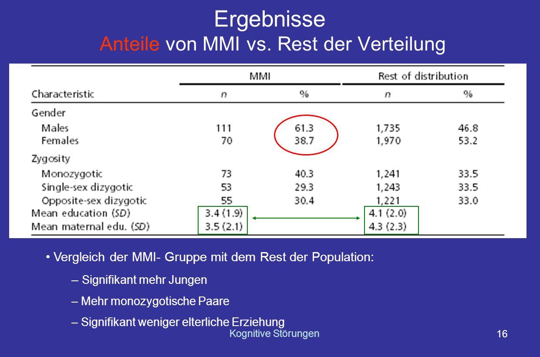 Kognitive Störungen 15 Methode Familien ausgeschlossen - bei schweren gesundheitlichen Problemen - bei Unvollständigkeit der Daten - wenn Englisch nicht die Muttersprache war 3886 Zwillingspaare - 1314 Monozygotische Paare (MZ) - 1296 Dizygotische, gleichgeschlechtliche Paare (DSZ) - 1276 Dizygotische, verschiedengeschlechtliche Paare (DOZ) Einschätzungen der kognitiven Fähigkeiten durch die Eltern (1h) –(Ab- / Aus-) Malen –Bauklötze –Puzzle –Falten Vokabular und Grammatik