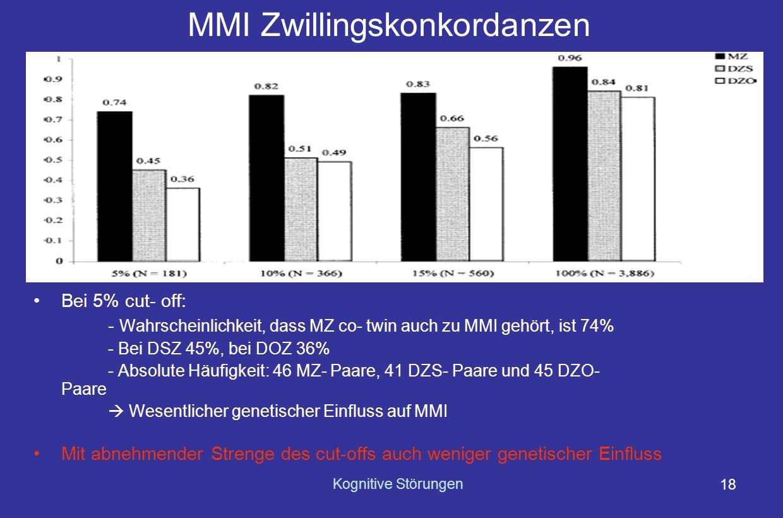 Kognitive Störungen 17 C DZS & C DZO zeigen eine stärkere Regression zu als CMZ (.74 &.67 vs.97) Annahme genetischen Einflusses auf die durchschnittlichen Unterschiede zwischen der MMI Gruppe und dem Rest der Population.