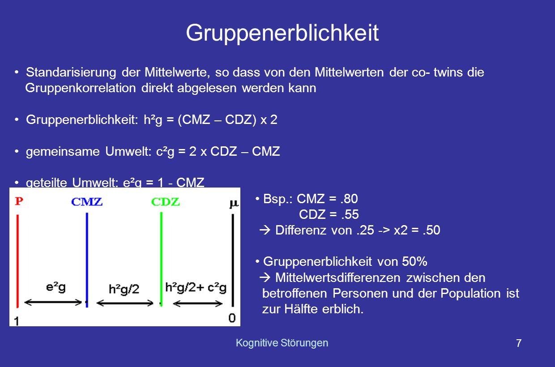 Kognitive Störungen 6 Gruppenkorrelationen P= Probanden CMZ= co-twin, monozygotisch CDZ= co-twin, dizygotisch Grundannahme: Wenn Störungsbild erblich, dann ist die Regression zu von CMZ weniger stark als die von CDZ.