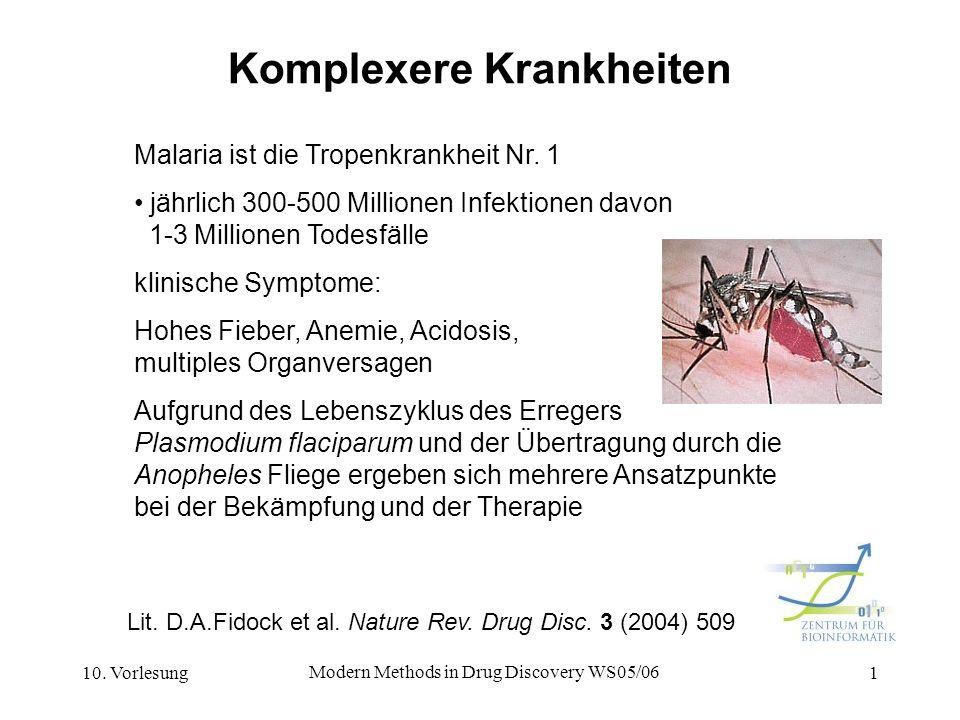 10. Vorlesung Modern Methods in Drug Discovery WS05/06 1 Komplexere Krankheiten Malaria ist die Tropenkrankheit Nr. 1 jährlich 300-500 Millionen Infek