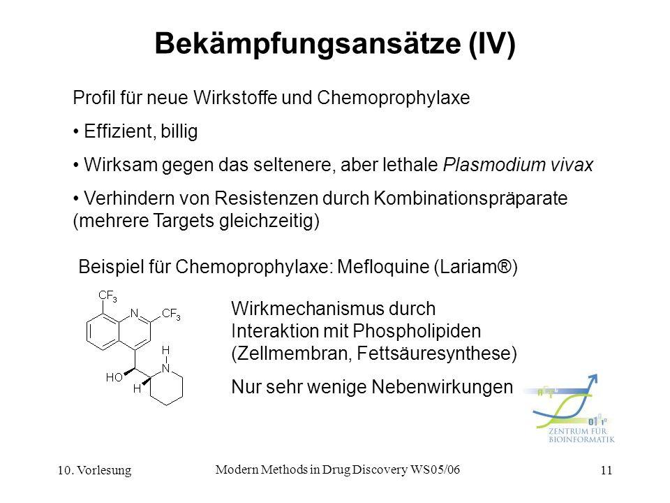 10. Vorlesung Modern Methods in Drug Discovery WS05/06 11 Bekämpfungsansätze (IV) Profil für neue Wirkstoffe und Chemoprophylaxe Effizient, billig Wir