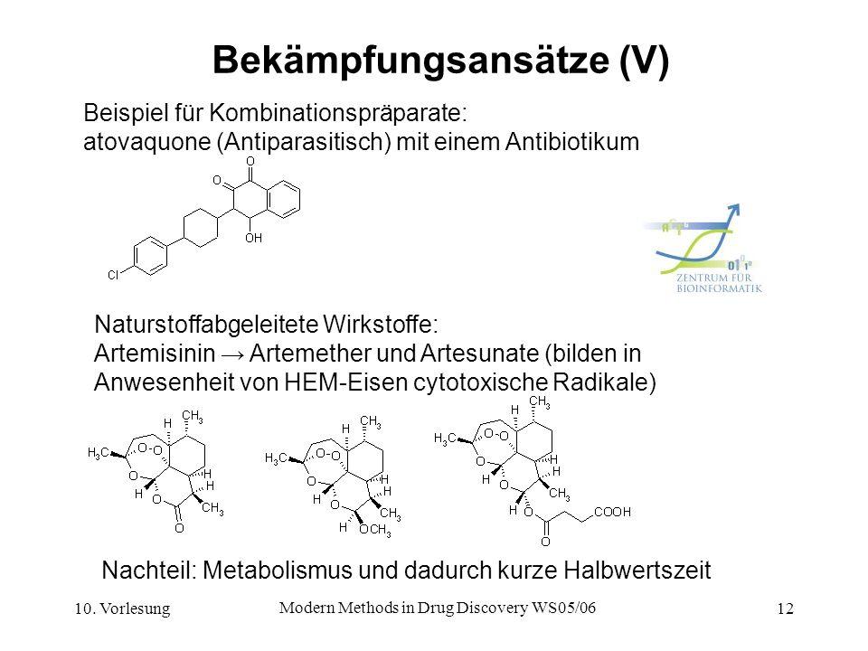 10. Vorlesung Modern Methods in Drug Discovery WS05/06 12 Bekämpfungsansätze (V) Beispiel für Kombinationspräparate: atovaquone (Antiparasitisch) mit