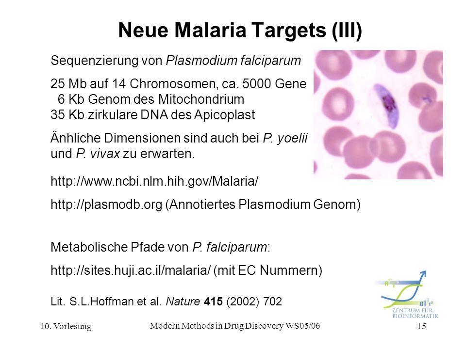 10. Vorlesung Modern Methods in Drug Discovery WS05/06 15 Neue Malaria Targets (III) Sequenzierung von Plasmodium falciparum 25 Mb auf 14 Chromosomen,