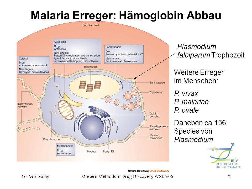 10. Vorlesung Modern Methods in Drug Discovery WS05/06 2 Malaria Erreger: Hämoglobin Abbau Weitere Erreger im Menschen: P. vivax P. malariae P. ovale