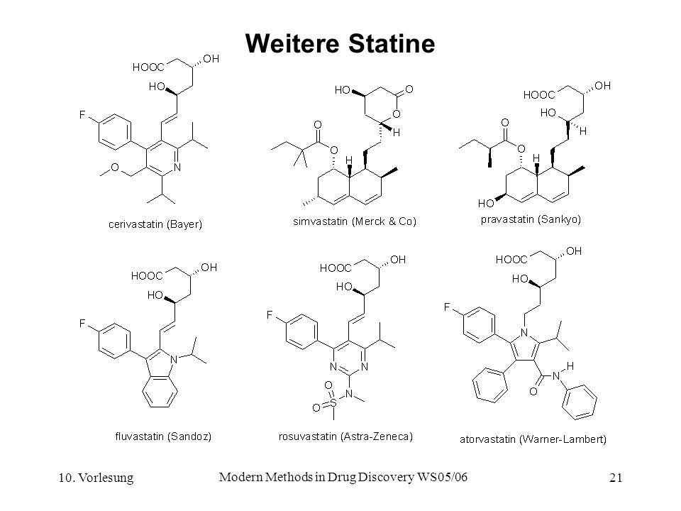 10. Vorlesung Modern Methods in Drug Discovery WS05/06 21 Weitere Statine