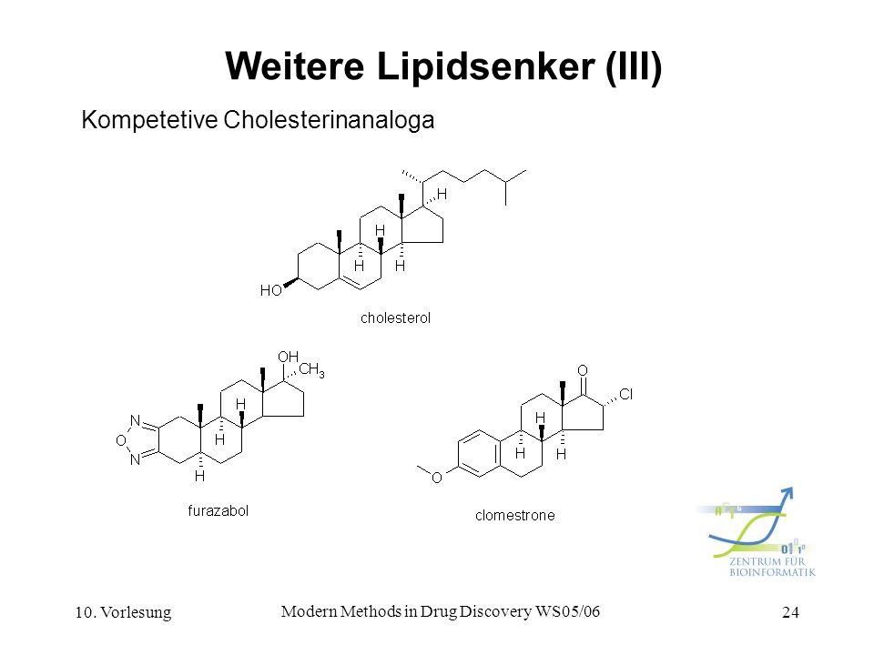 10. Vorlesung Modern Methods in Drug Discovery WS05/06 24 Weitere Lipidsenker (III) Kompetetive Cholesterinanaloga