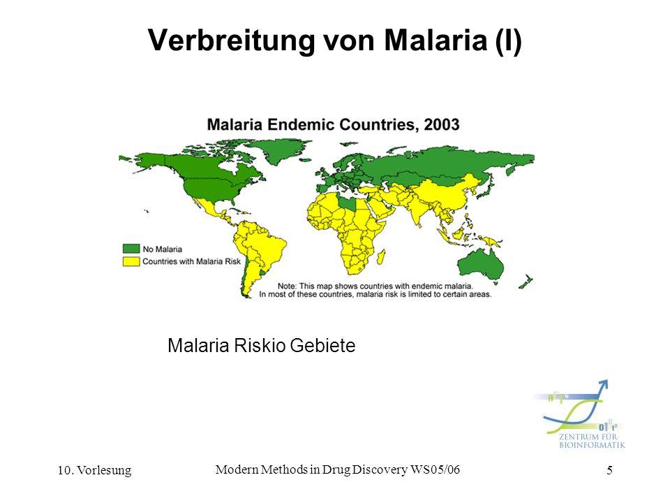 10. Vorlesung Modern Methods in Drug Discovery WS05/06 5 Verbreitung von Malaria (I) Malaria Riskio Gebiete