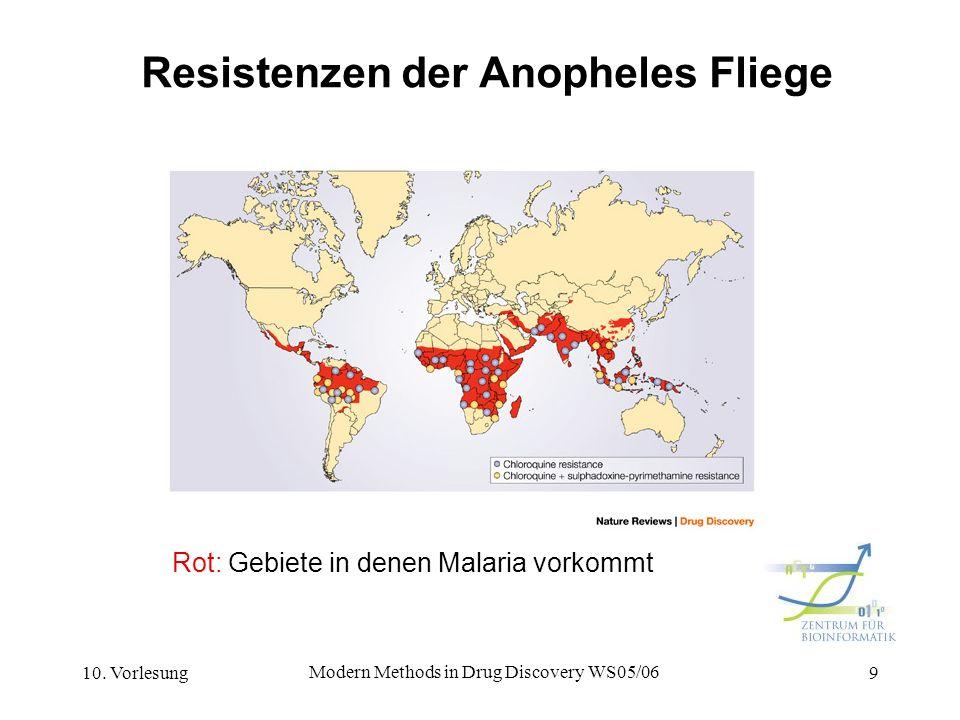 10. Vorlesung Modern Methods in Drug Discovery WS05/06 9 Resistenzen der Anopheles Fliege Rot: Gebiete in denen Malaria vorkommt