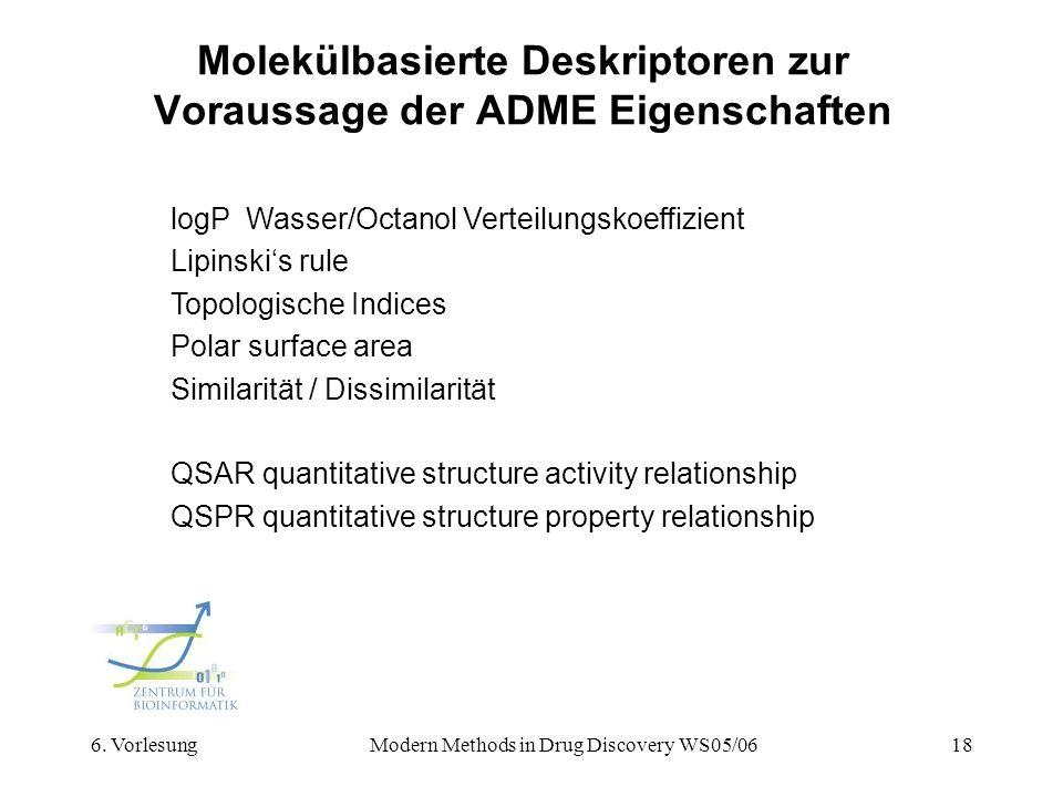 6. VorlesungModern Methods in Drug Discovery WS05/0618 Molekülbasierte Deskriptoren zur Voraussage der ADME Eigenschaften logP Wasser/Octanol Verteilu