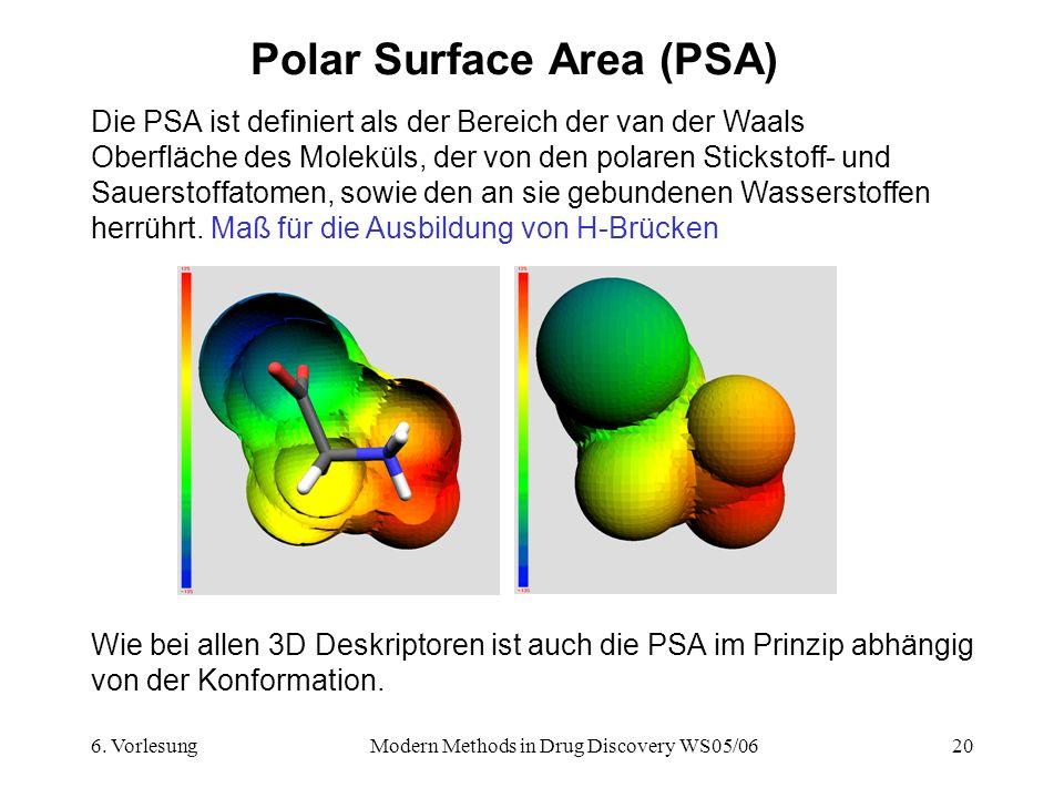 6. VorlesungModern Methods in Drug Discovery WS05/0620 Polar Surface Area (PSA) Wie bei allen 3D Deskriptoren ist auch die PSA im Prinzip abhängig von