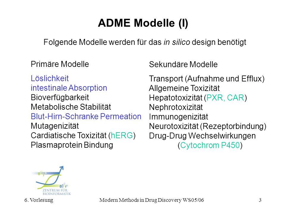 6. VorlesungModern Methods in Drug Discovery WS05/063 ADME Modelle (I) Folgende Modelle werden für das in silico design benötigt Primäre Modelle Lösli