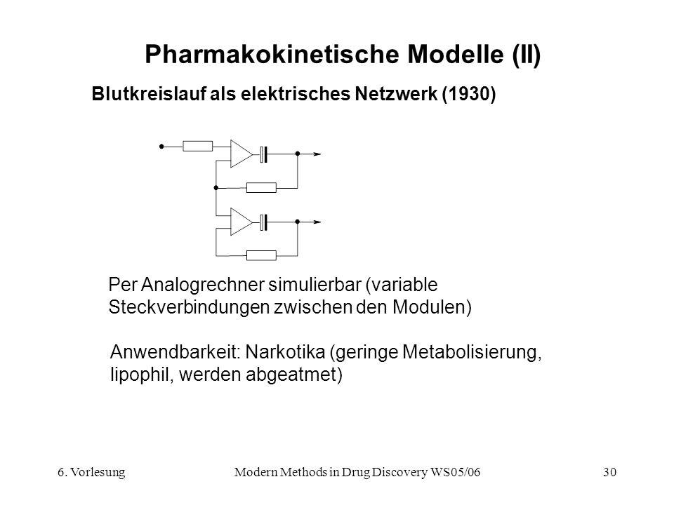 6. VorlesungModern Methods in Drug Discovery WS05/0630 Pharmakokinetische Modelle (II) Blutkreislauf als elektrisches Netzwerk (1930) Per Analogrechne