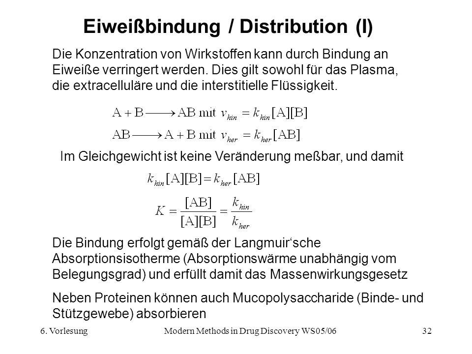 6. VorlesungModern Methods in Drug Discovery WS05/0632 Eiweißbindung / Distribution (I) Die Konzentration von Wirkstoffen kann durch Bindung an Eiweiß