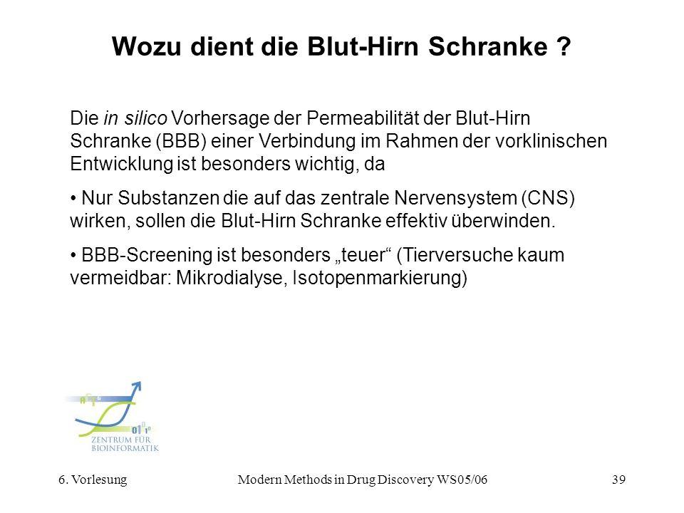 6. VorlesungModern Methods in Drug Discovery WS05/0639 Wozu dient die Blut-Hirn Schranke ? Die in silico Vorhersage der Permeabilität der Blut-Hirn Sc