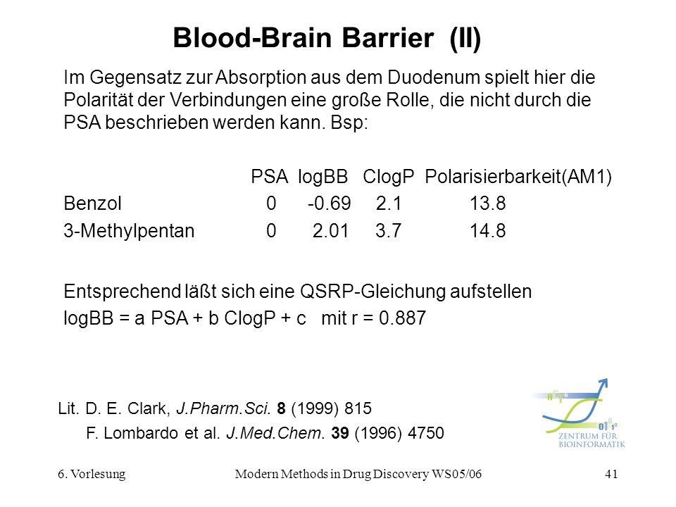 6. VorlesungModern Methods in Drug Discovery WS05/0641 Blood-Brain Barrier (II) Lit. D. E. Clark, J.Pharm.Sci. 8 (1999) 815 F. Lombardo et al. J.Med.C